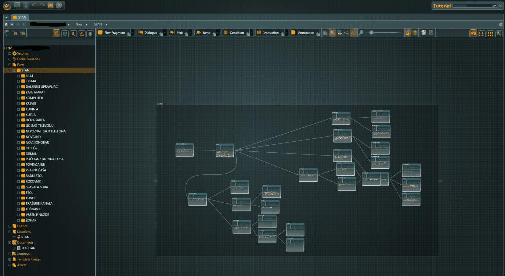 Osnovni prikaz UI-ja articy:drafta 2. Lijevo: spisak flow fragmenata, lokacije i objekti; desno: shema razvoja dešavanja unutar igre. Zacrnjeno je ono što nije za javnost. :)